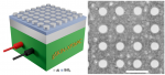 Metasurfaces for Enhancing Light Absorption in Thermoelectric Photodetectors
