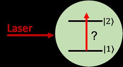 probe atomic state