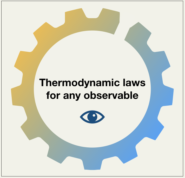thermo laws logo