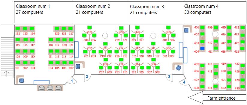 classes_safra