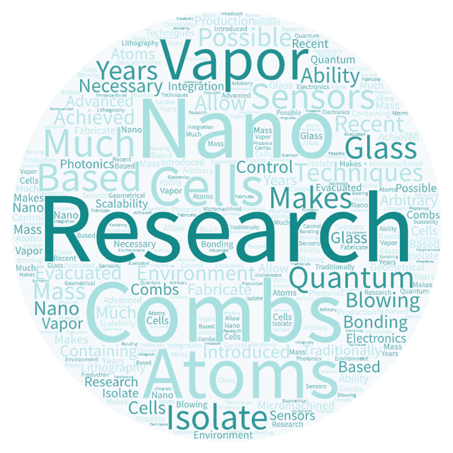 Research Words TOP