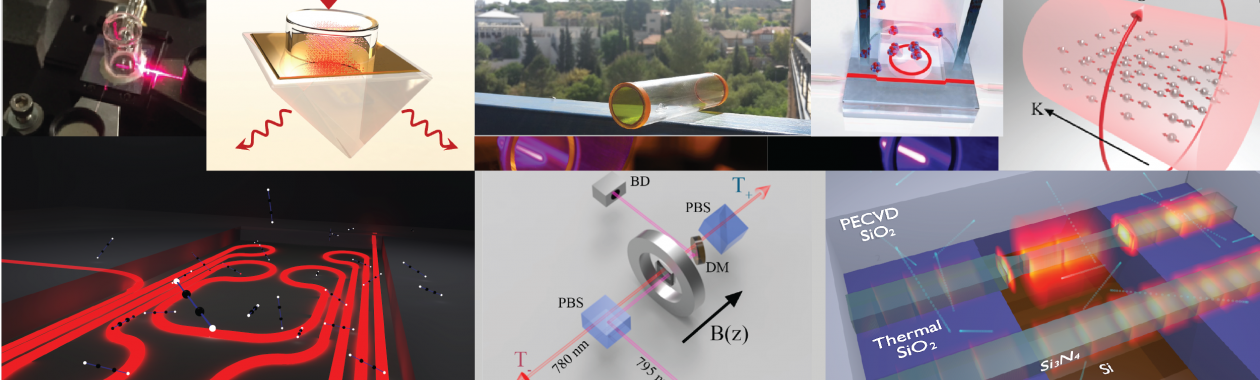 Atom-Light interaction